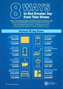 homeowners who remodel increase the value